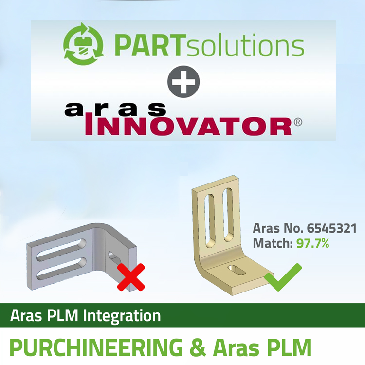 PARTsolutions di CADENAS è ora disponibile per Aras PLM